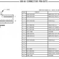 stereo wiring diagram for 2005 dodge ram 2500 yondo tech