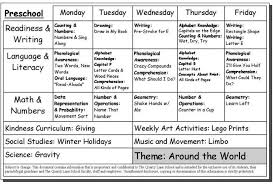 ideas for preschool kindergarten getting organized thanksgiving