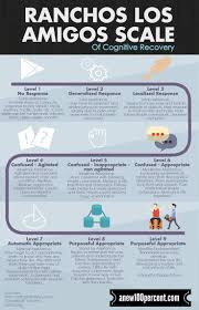 best 25 occupational therapy assessment ideas on pinterest