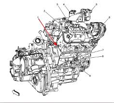 pontiac torrent questions ect sensor location in a 2008 pontiac