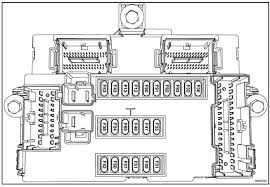 2013 dodge ram 1500 fuse box diagram dodge wiring diagrams for