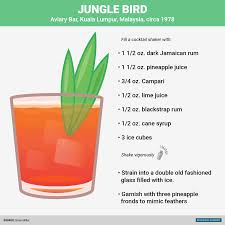 5 tiki drink recipes that aren t overly complicated business insider