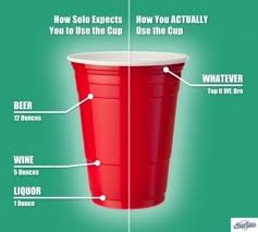Red Solo Cup Meme - red solo cup meme guy