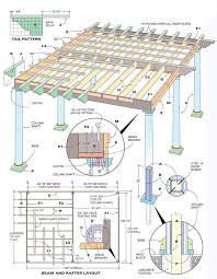 How To Build Your Own Pergola by How To Build A Pergola Pergolas Diy Pergola And Diy Tutorial
