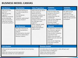 business model template ppt business model canvas powerpoint