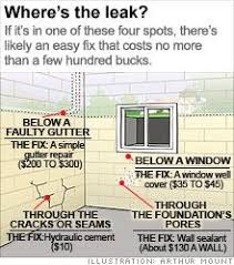How To Stop Basement Leaks by Best 25 Wet Basement Ideas On Pinterest Wet Basement Solutions
