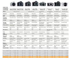 camera top rated dslr camera systemreviewbonus electronic review