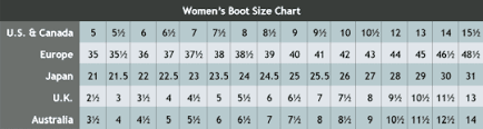 womens justin boots size 11 cowboy boot fitting guide allens boots