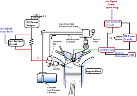 petrol engine diagram pdf petrol wiring diagrams instruction
