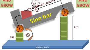 si e bar working of sine bar measuring angles learn and grow