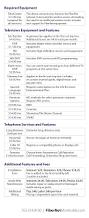 equipment u0026 upgrades fibernet