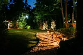 Where To Place Landscape Lighting Outdoor Lighting Perspectives