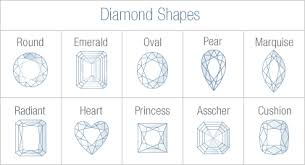 wedding ring styles guide diamond buying guide