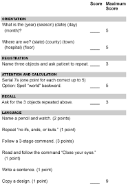 mental status exam template emergency medicine specialty reports informed consent for