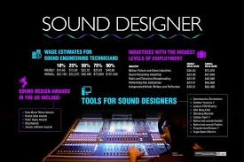 sound design how to become a sound designer theartcareerproject
