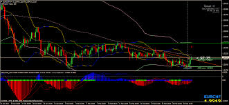target black friday map 23150 forex factory scalpeur journal scalping the bollinger band