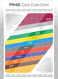 ral color code chart related keywords u0026 suggestions ral color