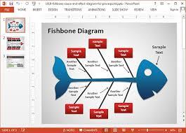 fishbone diagram powerpoint template download fishbone diagram