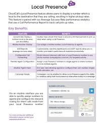 Local Presence Cloudcall Reviews And Pricing 2017