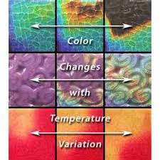 Decorating With Tiles Heat Sensitive Tiles U2013 Cool Ideas For Decorating With Floor And