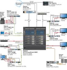 extron xtp systems provide a complete integration of switching