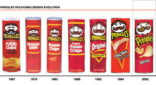Pringles Meme - image 356012 pringles know your meme