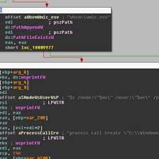 petya based ransomware assaults global networks