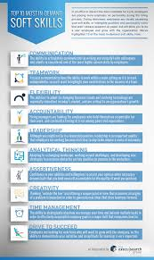 Good Qualifications To Put On A Resume Infographic Top 10 Most In Demand Soft Skills Execu Search