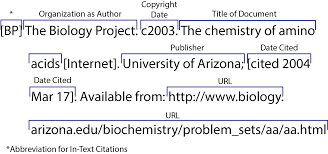 how to write a bibliography for a research paper online sources citing information libguides at university of cse cbe ny online research report no author provided published online