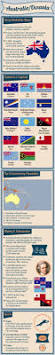 Interesting Facts About The French Flag 51 Best World Facts Images On Pinterest