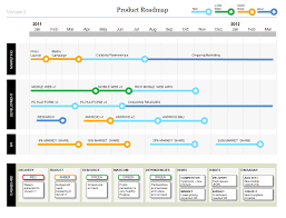 powerpoint product roadmap business documents professional