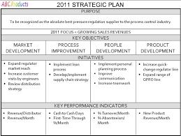 Business Plan Spreadsheet Template Excel Business Plan Excel Spreadsheet Template And Business Plan