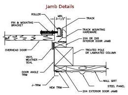 How To Install An Overhead Door Garage Door Installation Garage Door Replacement