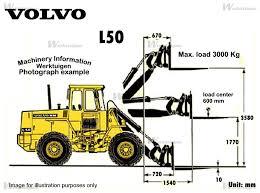 volvo l50 wheel loader volvo machine guide machinery