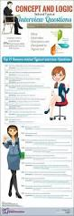 Interview Questions For Help Desk Technician Best 25 Management Interview Questions Ideas On Pinterest