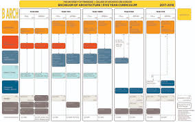 Degree In Interior Design And Architecture by Courses Ut College Of Architecture And Design Innovative