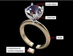 sizing gold rings images On site ring sizing png