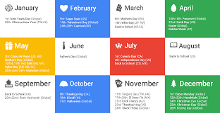 thanksgiving usa 2014 date inside adwords