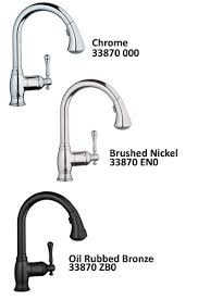 grohe bridgeford kitchen faucet grohe 33 870 000 bridgeford dual spray pull out kitchen faucet