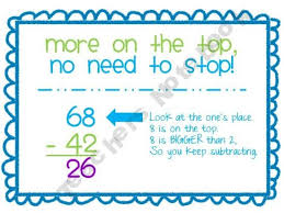 36 best subtraction images on pinterest math addition
