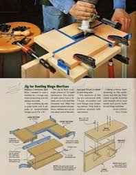 cabinet door router jig router planing jig router tips jigs and fixtures woodarchivist