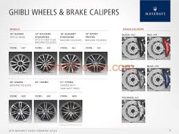 Maserati Ghibli Wheel Options W Poll Maserati Ghibli Forum