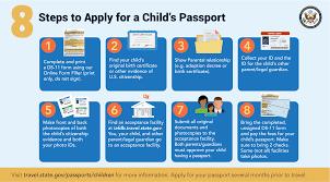 Getting or renewing a u s passport usagov