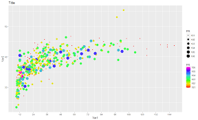 A Place Plot How To Place A Border Around Points For The Scatter Plot With