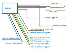 2006 chevy impala factory radio wiring diagram wiring diagram