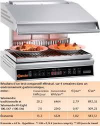 cuisine salamandre salamandre électrique hi light salamandre professionnelle thermique
