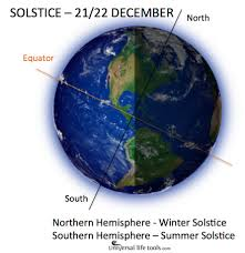 winter solstice december 2016 archives universal tools