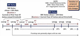 corporate tax calculator exltemplates