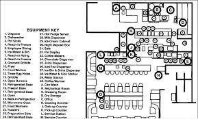 Kitchen Blueprints Hotel Kitchen Layout Google Search Hotel Design Program