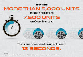 hover boards black friday are hoverboards safe a guide to the world u0027s new toy cooney